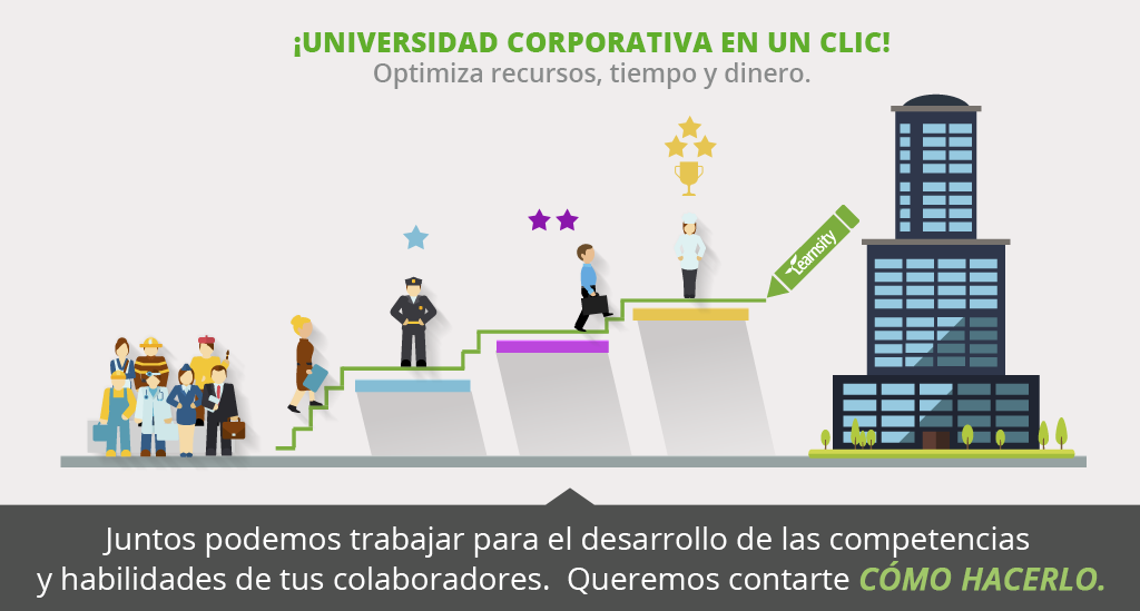 Universidad Corporativa Learnsity